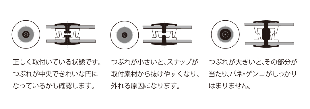 プラスチックスナップの取付確認  「プロ仕様」の手芸用品 - CHERRY LABEL