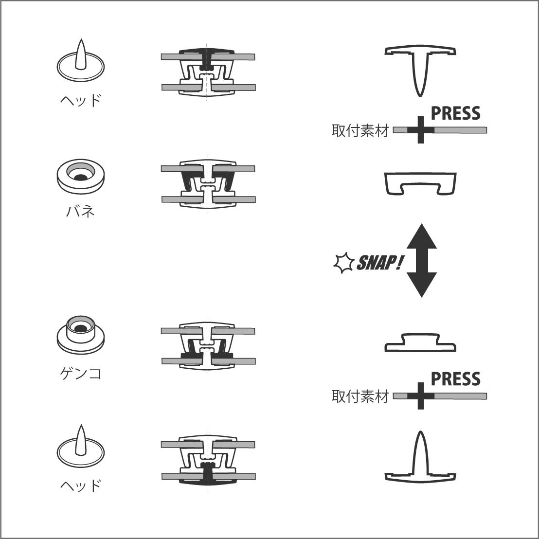 プラスチックスナップの構造 |「プロ仕様」の手芸用品 - CHERRY LABEL
