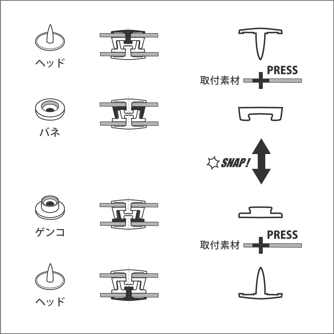 plastic snapの構造 |「プロ仕様」の手芸用品 - CHERRY LABEL